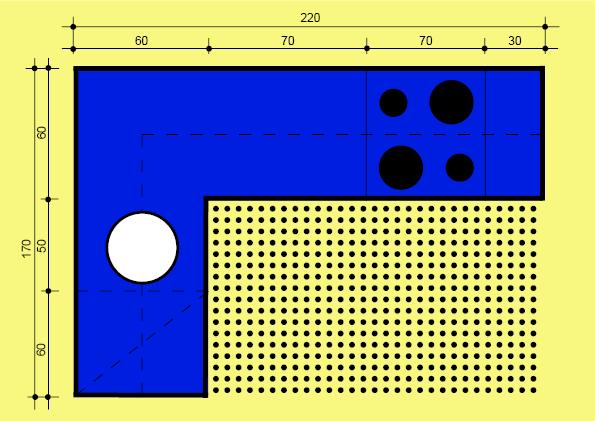 Ideální rozměry při plánování rohové kuchyňské sestavy