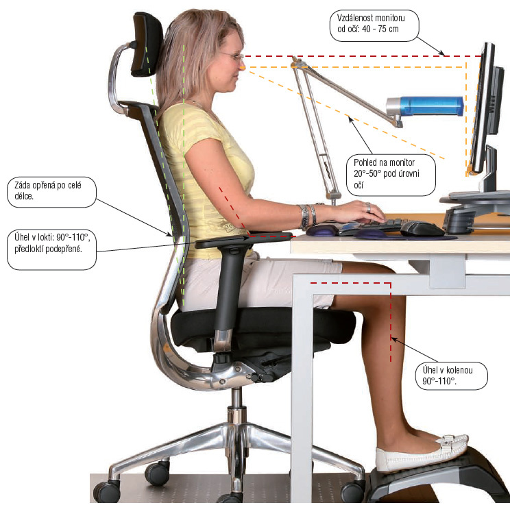 Zkontrolujte, zda má vaše pracoviště správné rozměrové proporce.